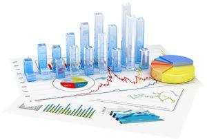 Analyse graphique financier